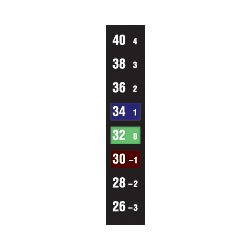 Digitemp 8 Level Reversible Temperature Strips - Vertical